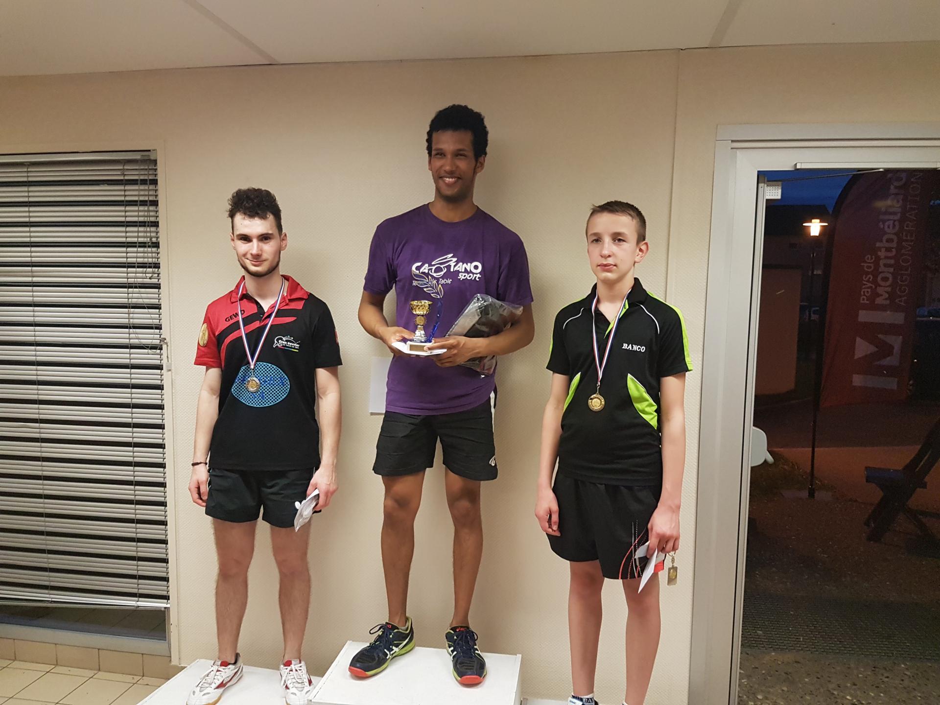 Tournoi 2018 (Finalistes du moins de 2099 pts)